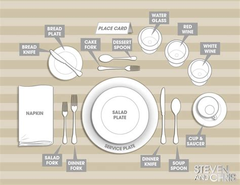 how to set a dinner table 15 must see table setting etiquette pins proper table