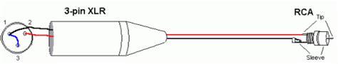 Konektor Akay To Konektor Mini Stereo 3 5 Mm Stereo Canare подключение xlr к rca
