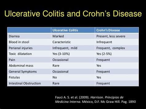 crohn s disease stool characteristics search