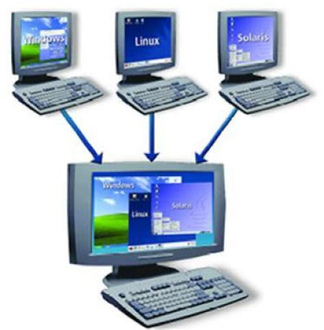 imagenes maquinas virtuales vmware que es la virtualizacion ventajas cursohacker es