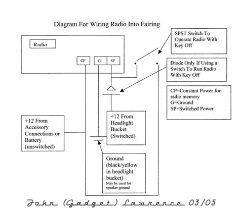 harley davidson radio wiring diagram wiring diagram for harley davidson radio efcaviation