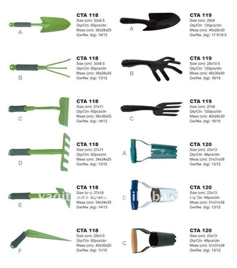gardening tools names and images garden ftempo