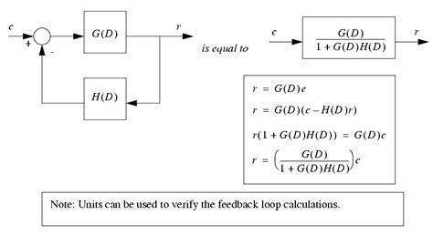 positive feedback block diagram positive feedback block diagram 28 images responding