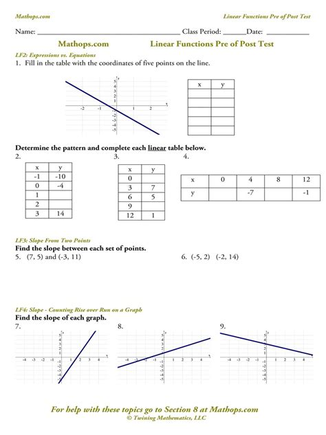 Linear Functions Worksheet by Math Linear Functions Worksheets Algebra 2 Worksheets