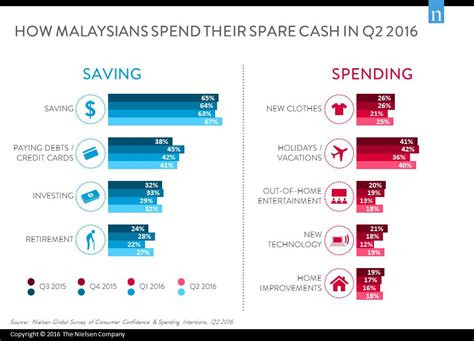 where to spend new year in malaysia what are malaysians most worried about