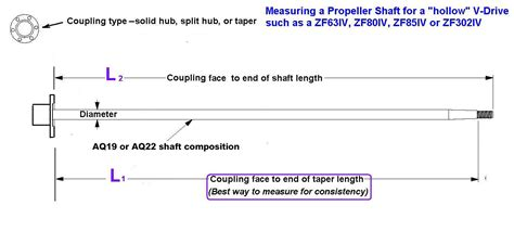 boat shafts and props how to measure the propeller shaft and propeller shaft
