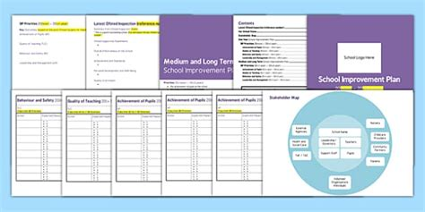 school improvement plan template school plan improvement