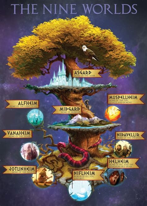 the cosmic zoo complex on many worlds books yggdrasil gordy