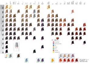 Infiniti Hair Color Affinage Infiniti Permanent Salon Depot
