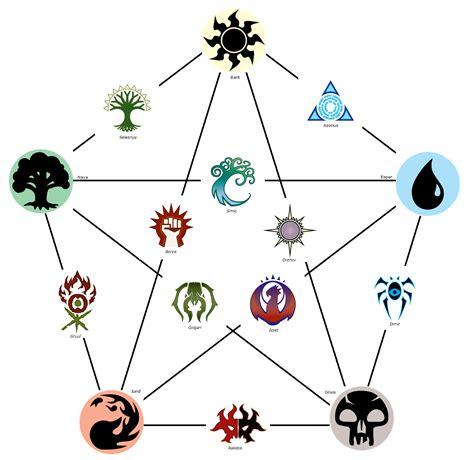 mtg color combination names mtg color combinations search mtg magic the