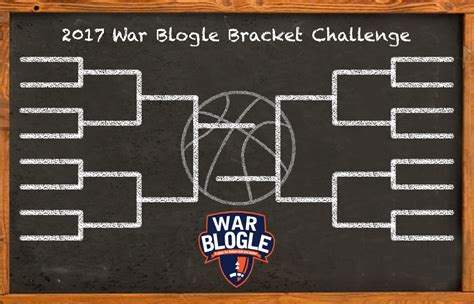 basketball bracket challenge join the 2017 war blogle bracket challenge