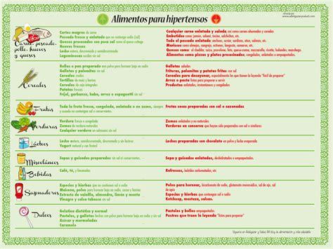 sal para hipertensos alimentos para hipertensos los mejores y sus razones