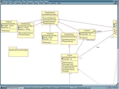 how to draw uml diagrams in rational ieee sfmay2002 uml presentation
