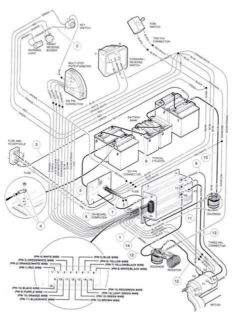 2000 club car wiring diagram wiring diagram and