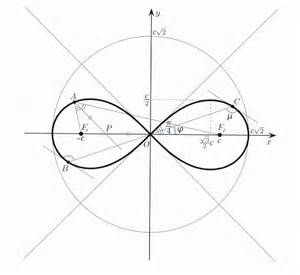 How To Draw A Infinity Sign To Infinity Beyond Temporary Temples