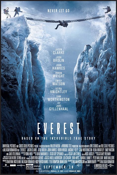 everest film 2015 quotes related keywords suggestions for everest movie 2015