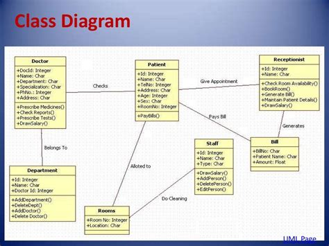 class diagram uml diagrams blood bank system gallery how to