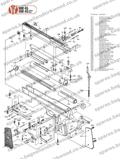 air rifle parts diagram beeman p1 hw45 bagnall and kirkwood airgun spares