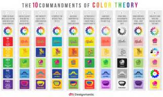 theory of color color theory and typography the 10 commandments