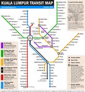 Windows Virtual Box - kuala lumpur transit map resource log