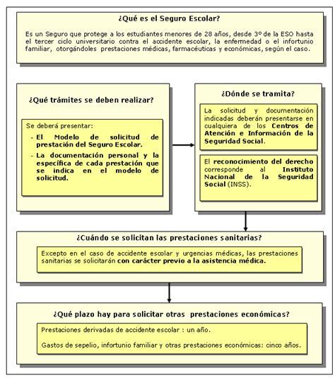 pago de ayuda escolar ministerio de educacion seguridad social informaci 243 n 250 til