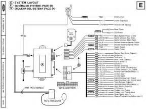 starter wiring diagram ford ford ranger starter diagram mifinder co