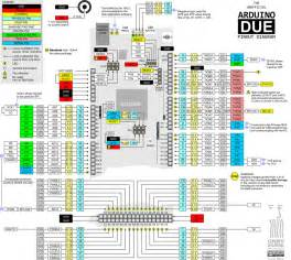due pinout diagram arduino forum subaddiction arduino arduino projects and tech
