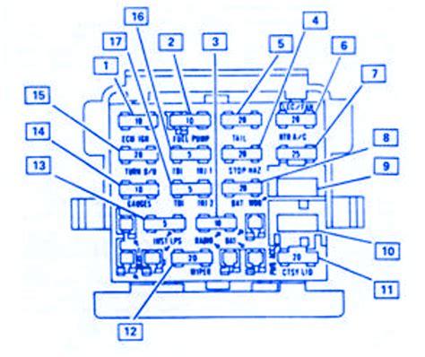 repair anti lock braking 1991 pontiac 6000 on board diagnostic system pontiac 6000 1991 main fuse box block circuit breaker diagram 187 carfusebox