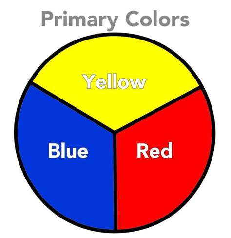 primary color definition 2 arts 101 with at washington state