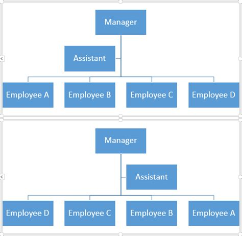smartart hierarchy layout powerpoint change layout of organization chart in powerpoint 2013