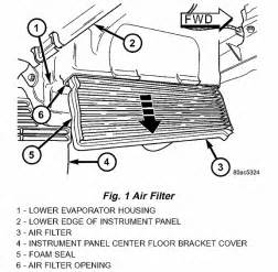 2004 Dodge Ram Cabin Air Filter where is the cabin air filter on a 2004 dodge grand caravan