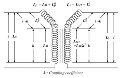 leakage inductor transformer leakage inductance