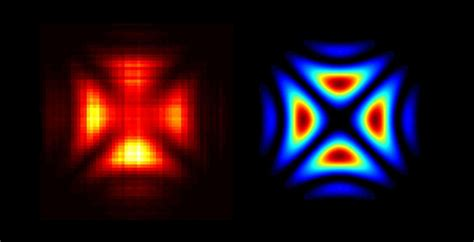 single light the birth of quantum holography holograms of single
