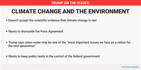 donald trump on climate change donald trump s positions on climate change and the