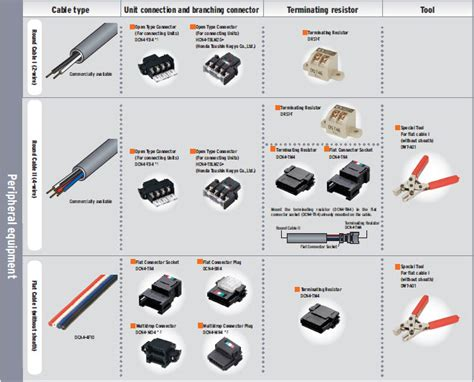 types of wiring connections componet peripheral devices componet peripheral devices