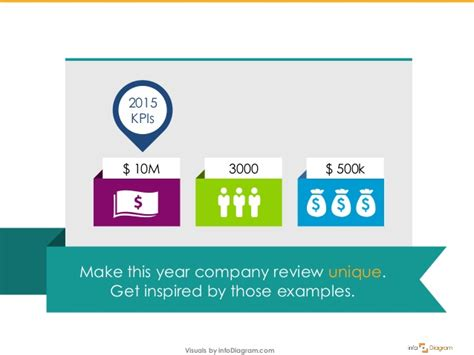Annual Business Review Template how to make annual company review attractive