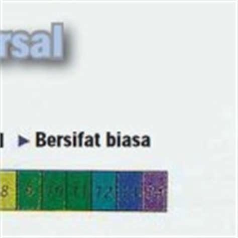 Kertas Indikator Universal larutan indikator fisika zone
