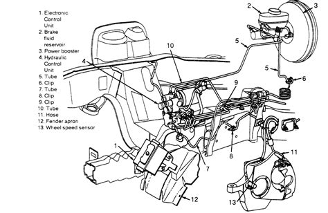 repair anti lock braking 1999 mazda b series parental controls repair guides 4 wheel anti lock brake system 4wabs hydraulic control unit hcu