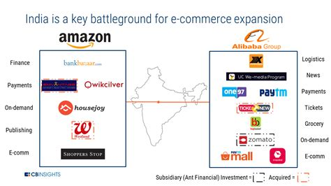 alibaba logistics model amazon vs alibaba how the e commerce giants stack up in