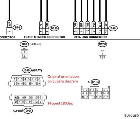 subaru vanagon conversion wiring diagrams subaru 2wd