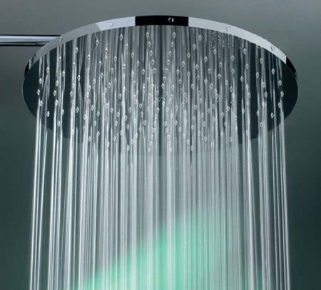 large raincoat shower heads