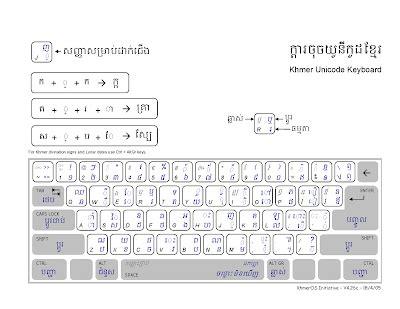keyboard layout for khmer unicode pdf អក សរស ស ត រ អក សរ ស ល ប ខ ម រ khmer literature