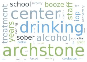 Archstone Detox by Archstone Recovery Center Reviews Ratings Rehabs