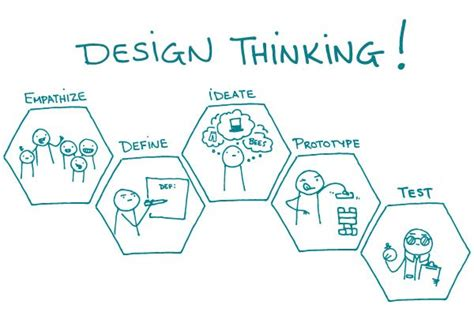 design thinking for libraries webinar design thinking with rolf hapel and more ifla