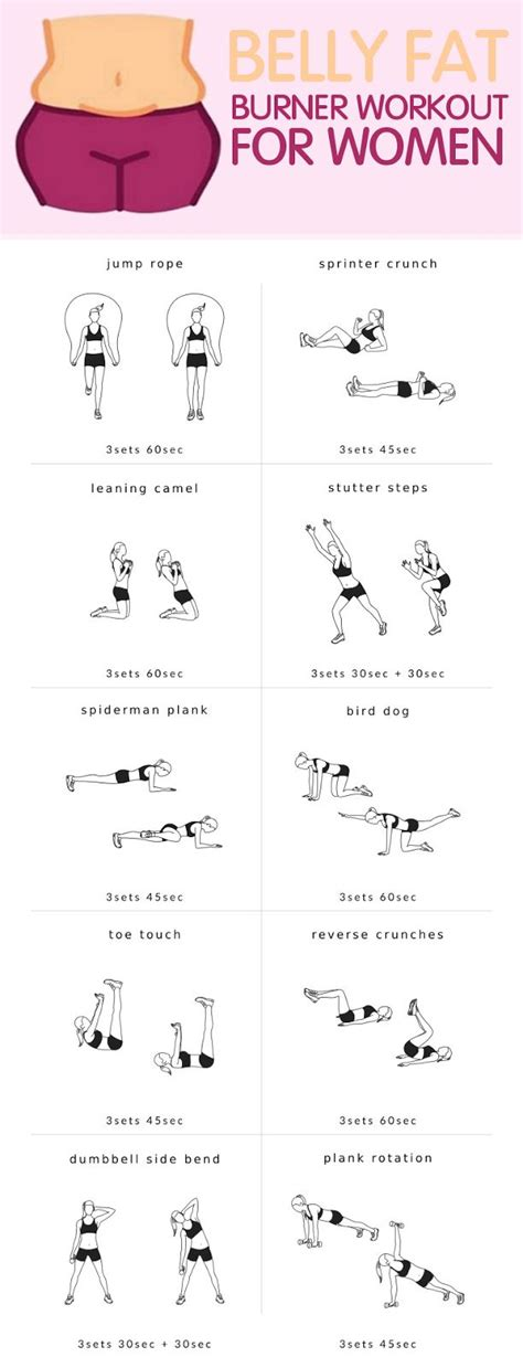 1000 ideas about ab workouts on abs fitness and exercise