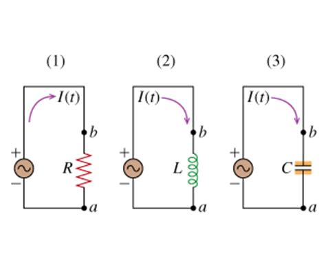 behaviour of inductor and capacitor in this problem we consider the behavior of resis chegg