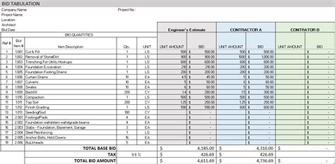 Free Construction Project Management Templates In Excel Contractor Template Excel