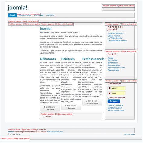 cinnk apprendre 224 g 233 rer les templates avec joomla 3