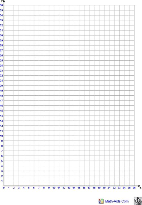printable graph paper math aids download single quadrant 1 per page graphing paper for