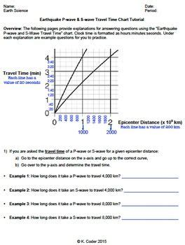 earthquake questions and answers 1000 images about earth science regents resources on